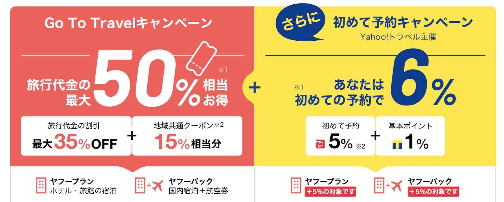 Yahoo!トラベルキャンペーン1